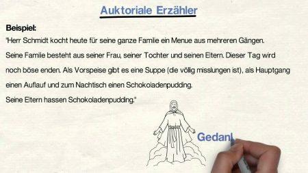 Lernvideos zu Kurzgeschichten (Fach Deutsch)