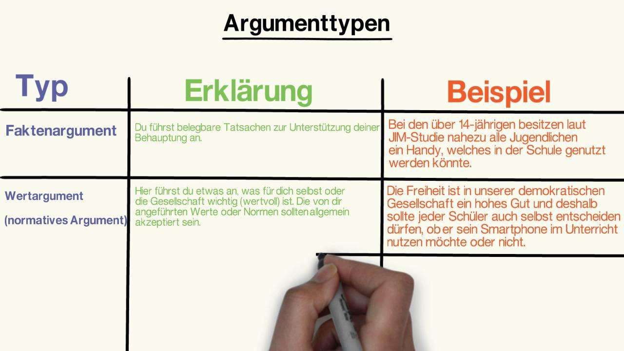 Lernvideo Argumenttypen