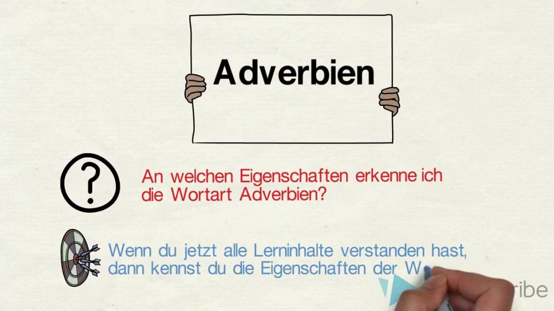 Großzügig Adverbien Der Frequenz Arbeitsblatt Galerie ...