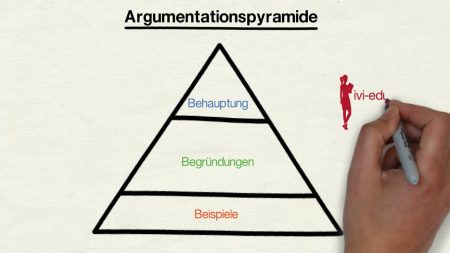 grundlagen der argumentation - Erorterung Englisch Beispiel