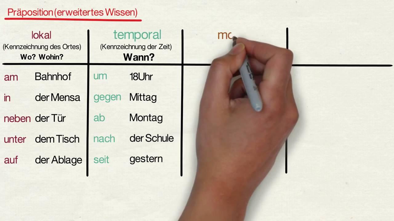 Präposition - Ivi-Education